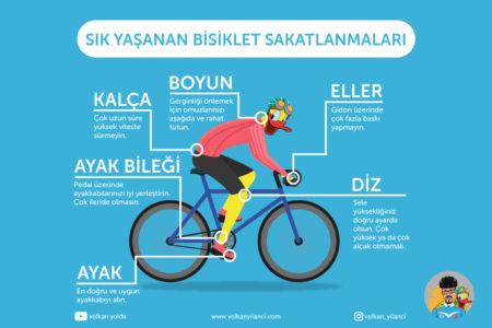 Sık yaşanan bisiklet sakatlanmaları