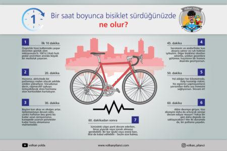 Bir saat boyunca bisiklet sürdüğünüzde ne olur?
