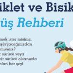 Bisiklet Rehberi
