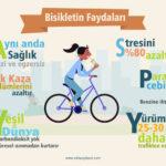 Bisikletin Faydaları